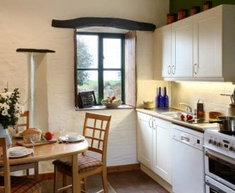 Modern well equipped kitchens
